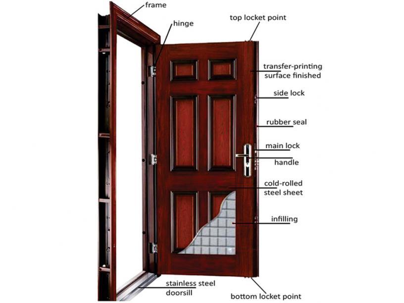 pintu baja